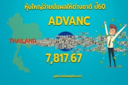 รูปข่าว ต่างชาติคว้าปันผลหุ้นไทย 4.5 หมื่นล้าน