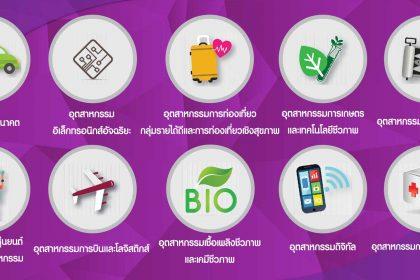 รูปข่าว ปฏิรูปการศึกษารับ 'ประเทศไทย 4.0'