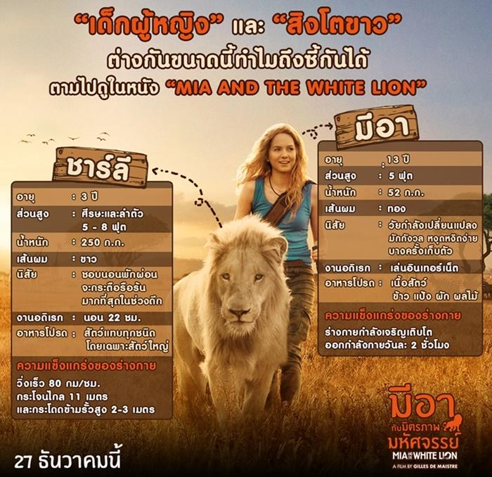 MIA AND THE WHITE LION ความแตกต่าง