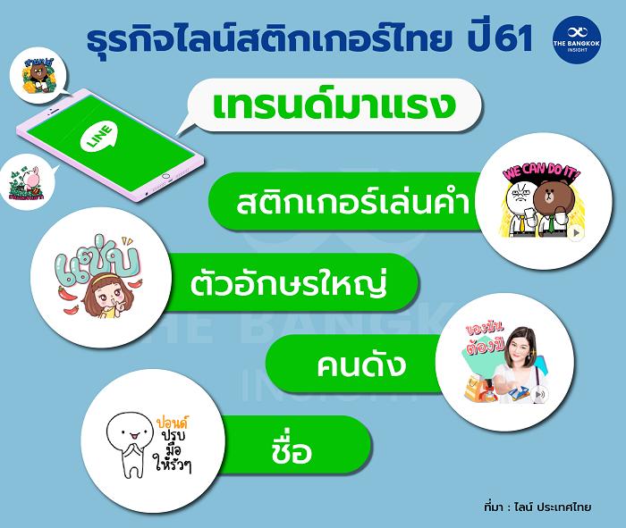 ธุรกิจไลน์สติกเกอร์ไทย ปี 2561v2 01