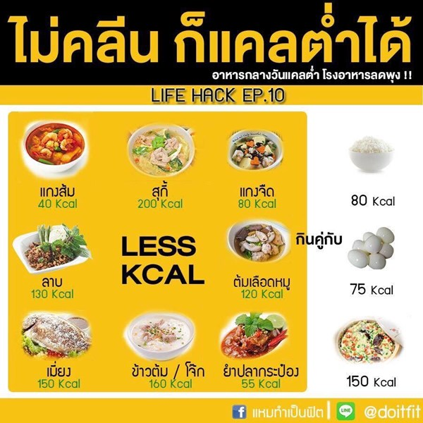 meny 1500 kcal