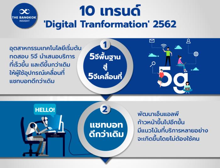 10 เทรนด์ 'Digital Tranformation' 2562