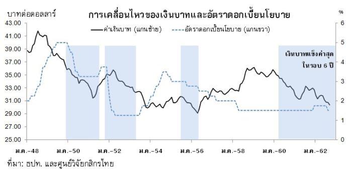 FB BahtHard 13 09 19 Graph