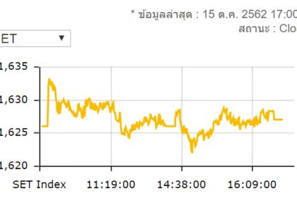 รูปข่าว หุ้นไทยปิดบวก 1.01 จุดมูลค่าซื้อขาย 5.1 ล้านบาท