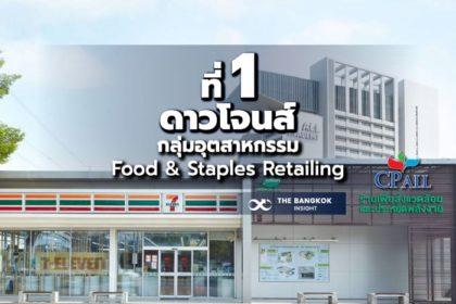 รูปข่าว 'ซีพี ออลล์' ที่ 1 DJSI ประเภท 'Food & Staples Retailing'