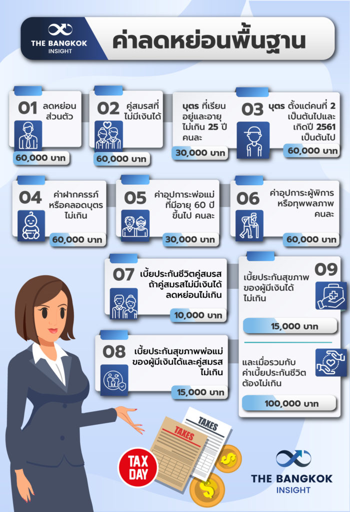 Taxinfo 01 01