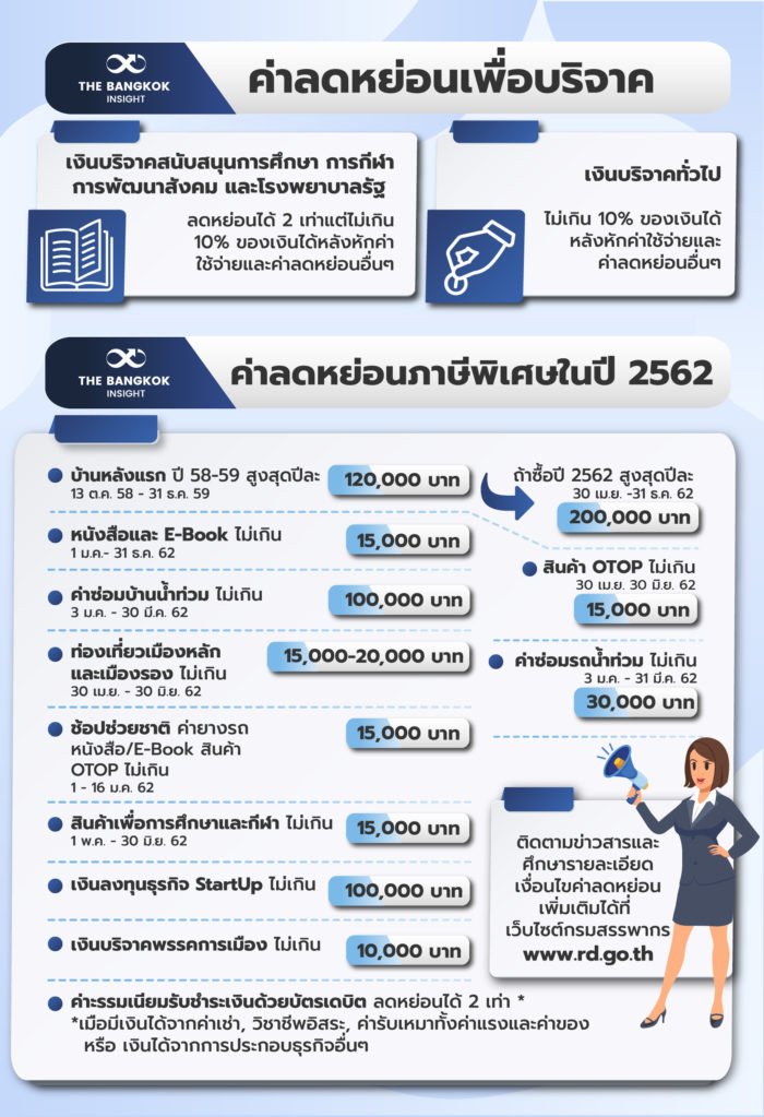 Taxinfo 03 01