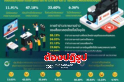 รูปข่าว ประชาชนมอง 'สื่อไทย' ถึงเวลา 'ปฏิรูป' ด่วนมาก