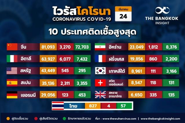 001 24Mar TOP10 01
