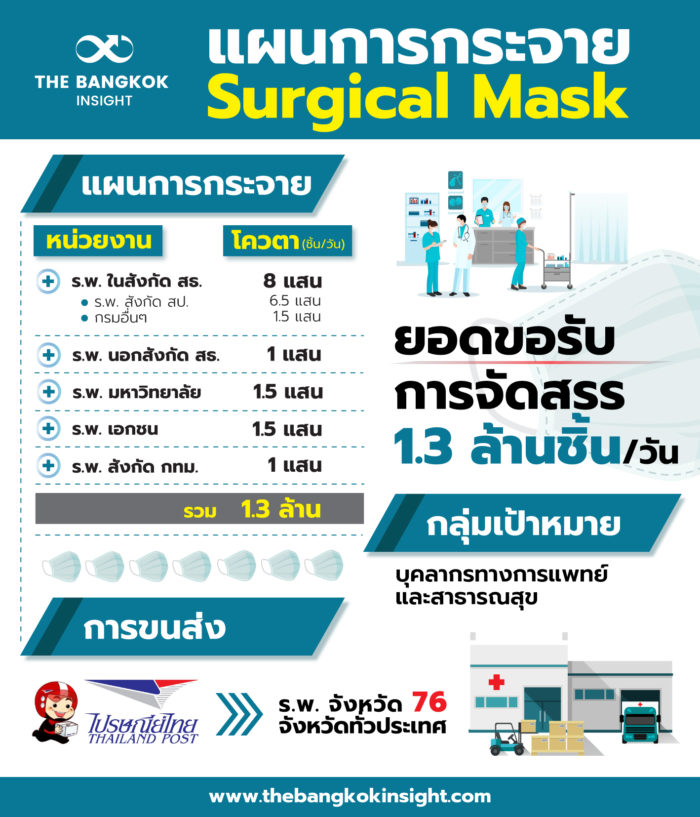 30Mar Surgical mask