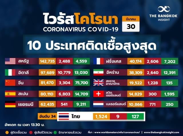 30Mar TOP10