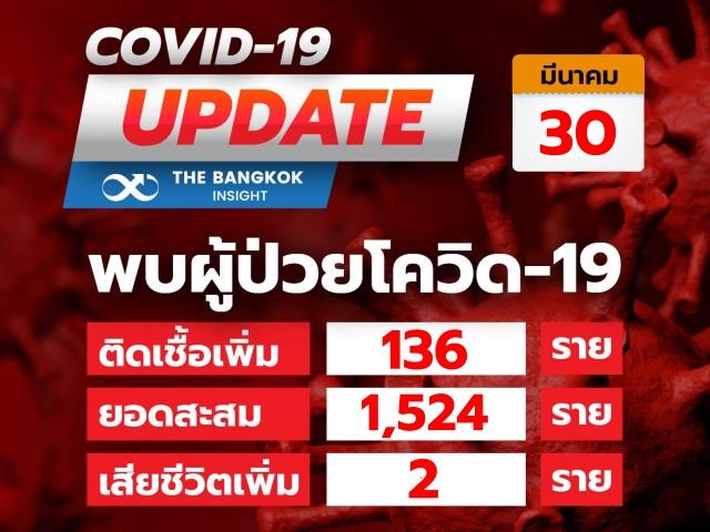 Update02 Cover300320 1