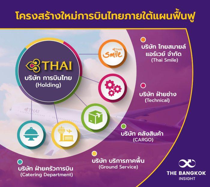 การบินไทย552