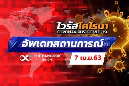 รูปข่าว อัพเดทสถานการณ์ 'ไวรัสโควิด-19' วันที่ 7 เมษายน 2563