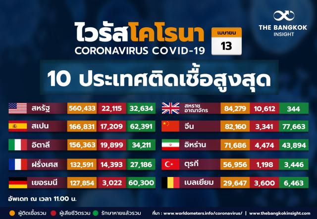 13Apr TOP10
