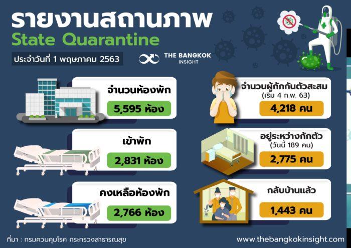 State Quarantine 01