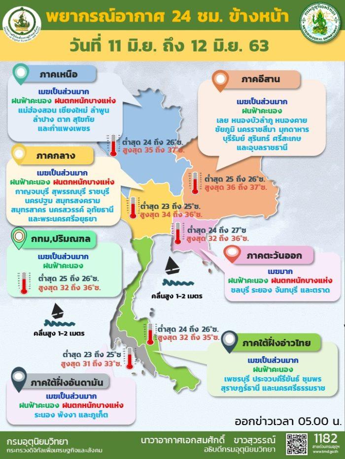 พยากรณ์อากาศทั่วไทย