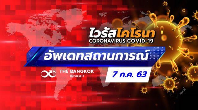 อัพเดทสถานการณ์ 'โควิด' วันที่ 7 กรกฎาคม 2563 - The Bangkok Insight