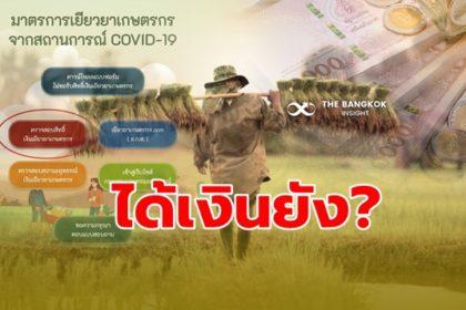 รูปข่าว ได้เงินยัง? ธ.ก.ส.โอนเงินเยียวยาเกษตรกรเช้าวันนี้รวม 3.5 แสนราย