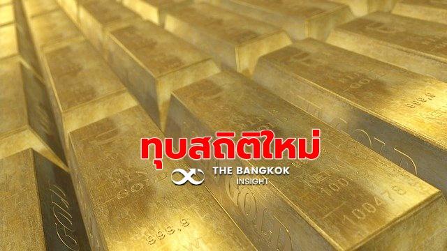 ราคาทองคำในประเทศ