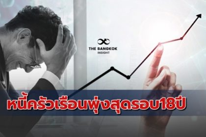 รูปข่าว 'หนี้ครัวเรือนไทย' พุ่งแตะ 90% สูงสุดในรอบ 18 ปี โจทย์ยากธนาคารพาณิชย์