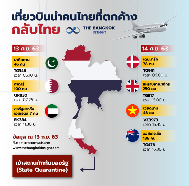 13SEP เที่ยวบินนำคนไทยที่ตกค้างกลับ