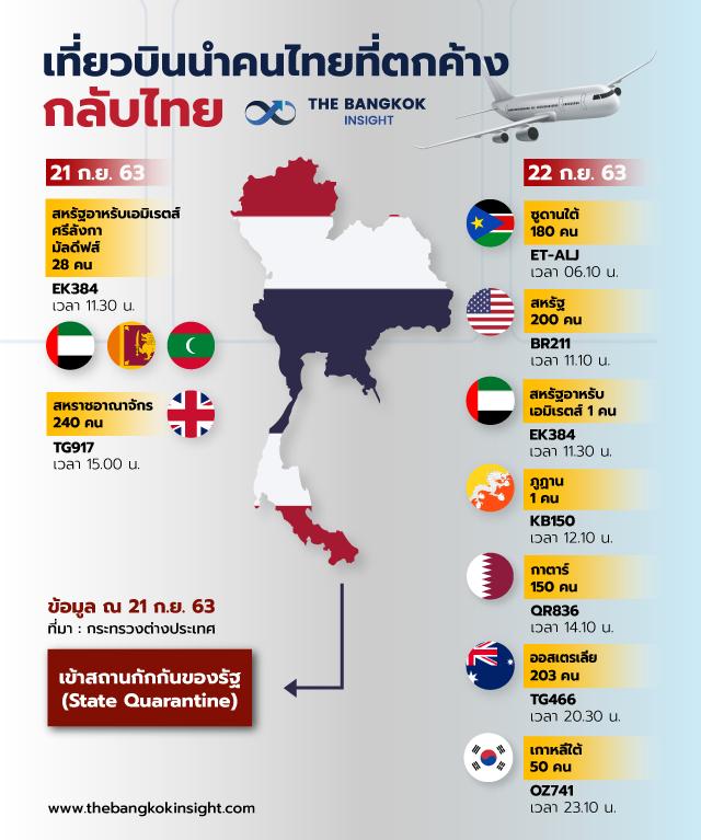 21SEP เที่ยวบินนำคนไทยที่ตกค้างกลับ