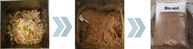 Pics used for Fact sheet of Auto FW composter FW to Biosoil1