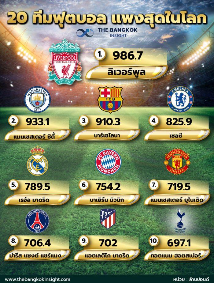 Soccer Team 01 0