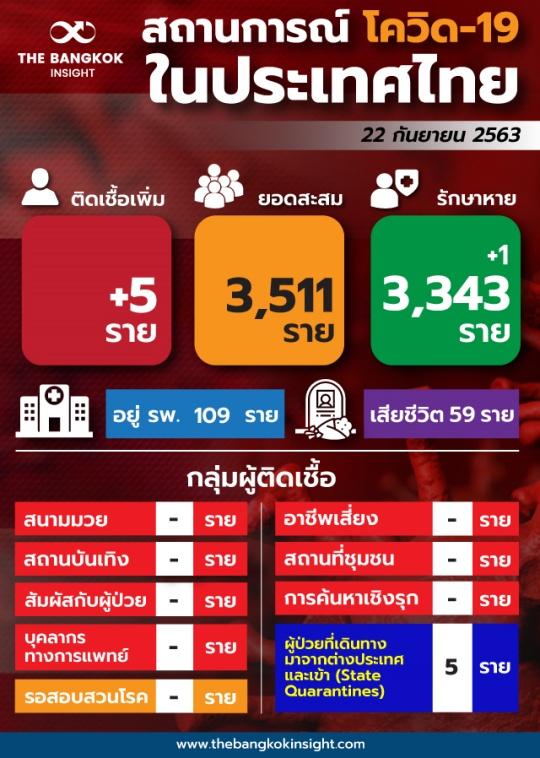 TH UpDate02 4