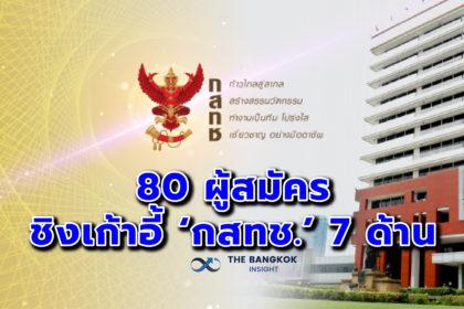 รูปข่าว เปิด 80 รายชื่อ ผู้สมัครกสทช. 'ทหาร-ตำรวจ' เพียบ!