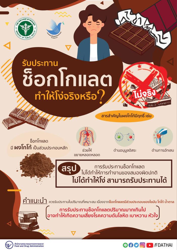 ชอคโกแลต1