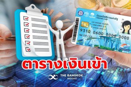 รูปข่าว เช็คล่วงหน้า! ตาราง 'บัตรคนจน บัตรสวัสดิการแห่งรัฐ' พฤศจิกายน 2563