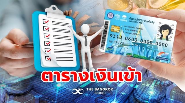 บัตรคนจน พฤศจิกายน 2563