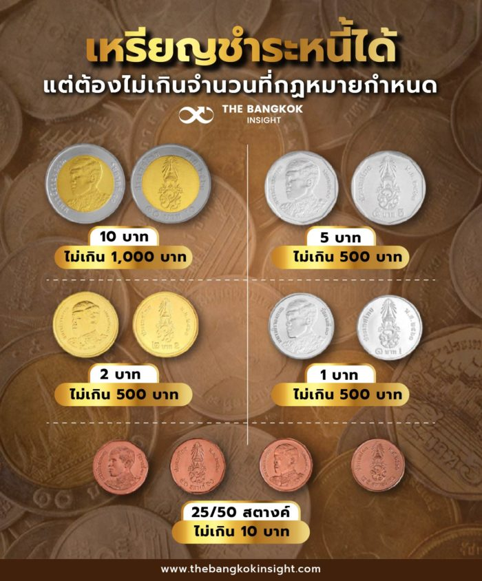 เหรียนฐชำระหนี้ 01