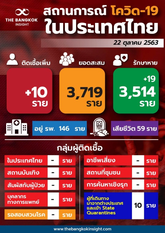 22 Oct TH total 01