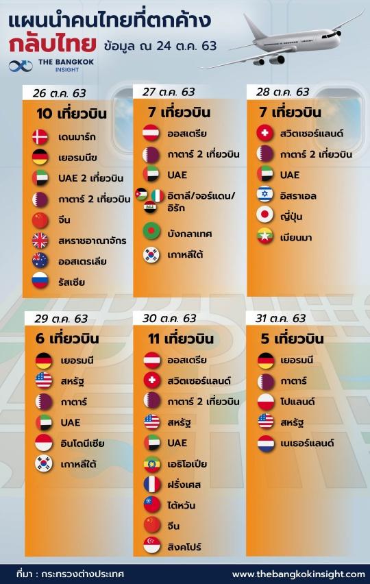 24 Oct ComeBack Thai02 01