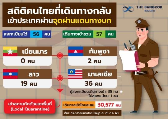 24 Oct ComeBack Thai03 01
