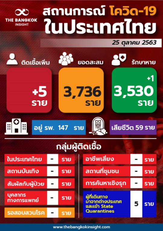 25 Oct TH total 01