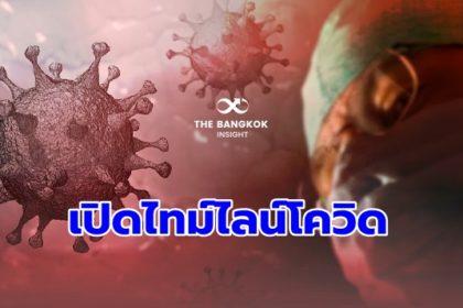 รูปข่าว ด่วน!! เช็คไทม์ไลน์หญิงไทยติดโควิด ระทึกผู้สัมผัสเสี่ยงสูง 105 ราย