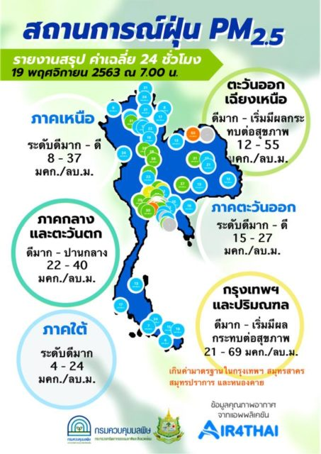 ค่าฝุ่น PM2.8 19 พ.ย.