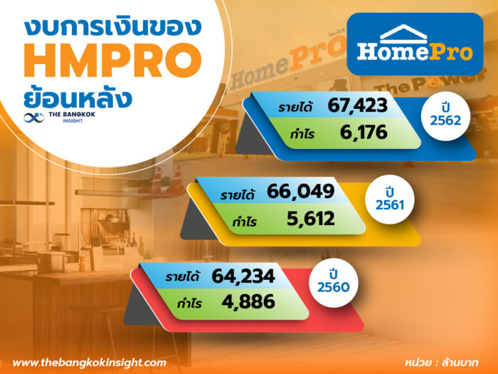 HomePro 01