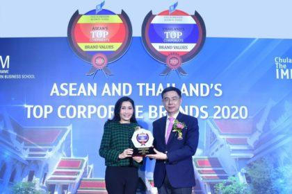 รูปข่าว 'กสิกรไทย' แชมป์ธนาคารมูลค่าสูงสุด 4 ปีซ้อน