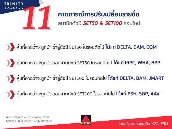 หุ้นไทยเดือนธันวาคม
