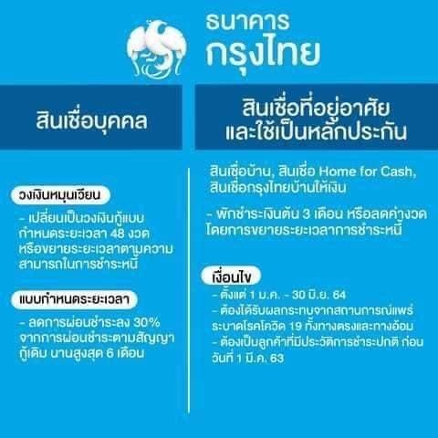 กรุงไทย231