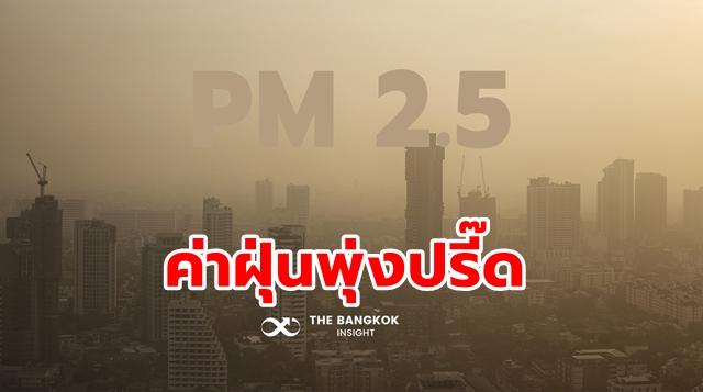 ค่าฝุ่น PM2.5 วันนี้ 22 ม.ค. 64