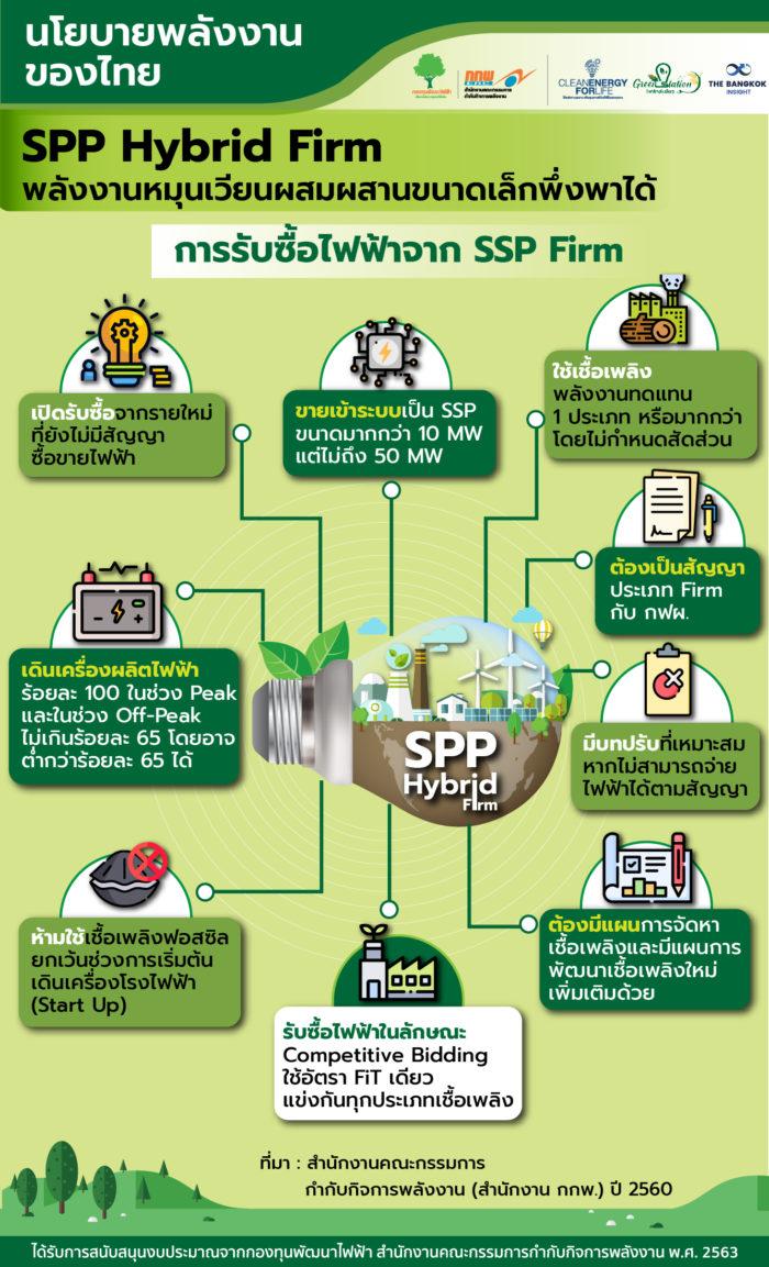 โครงการผลิตไฟฟ้าจากพลังงานหมุนเวียนรูปแบบ SPP Hybrid Firm