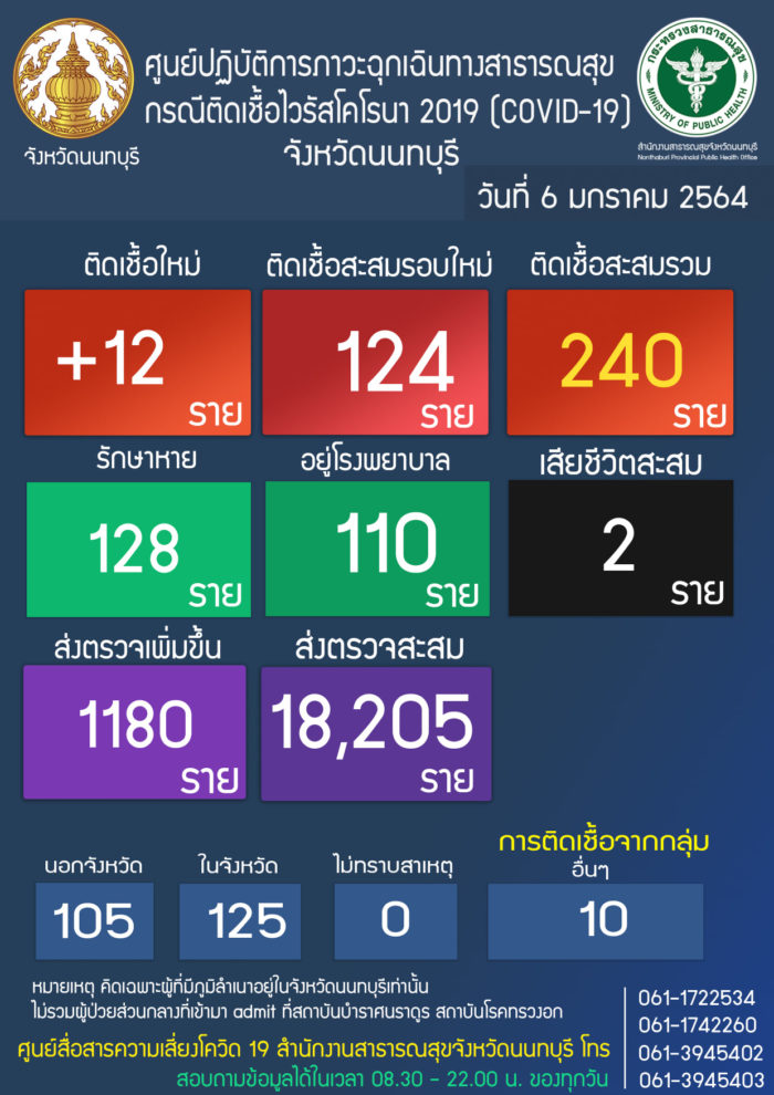นนทบุรี006