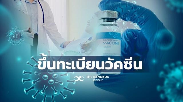 วัคซีนโควิด จากจีน