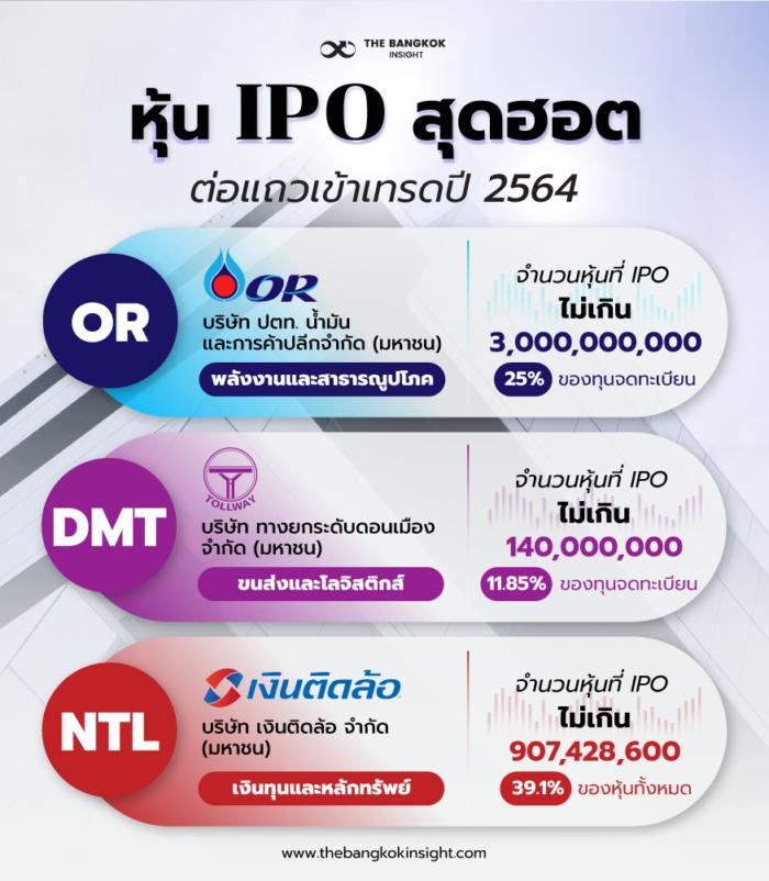 หุ้น IPO สุดฮอต2